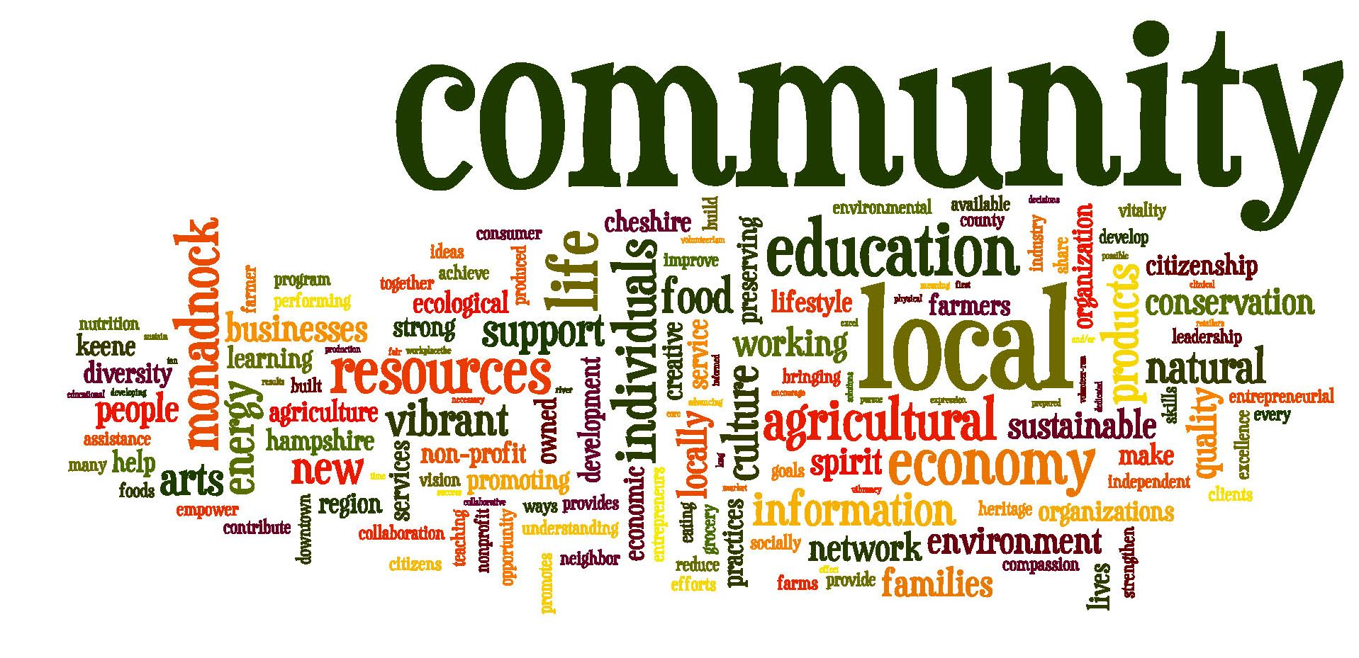 how to start a community green group